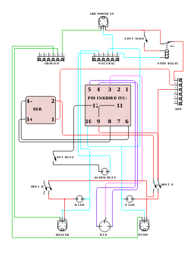 120v control panel wiring help. Black Bedroom Furniture Sets. Home Design Ideas