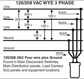 wiring diagram for a single pole light free download get