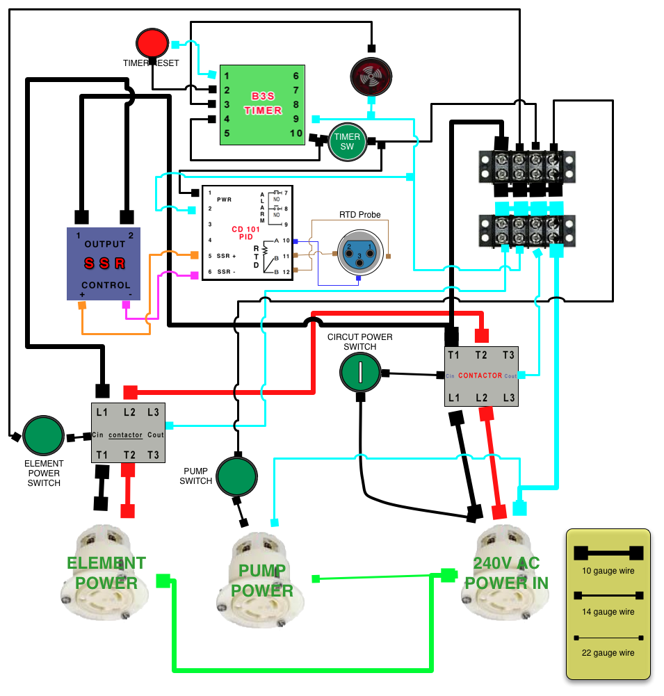 Pid Ssr Wiring Diagram To Manual Of Controller Smoker Electric Brewery Block