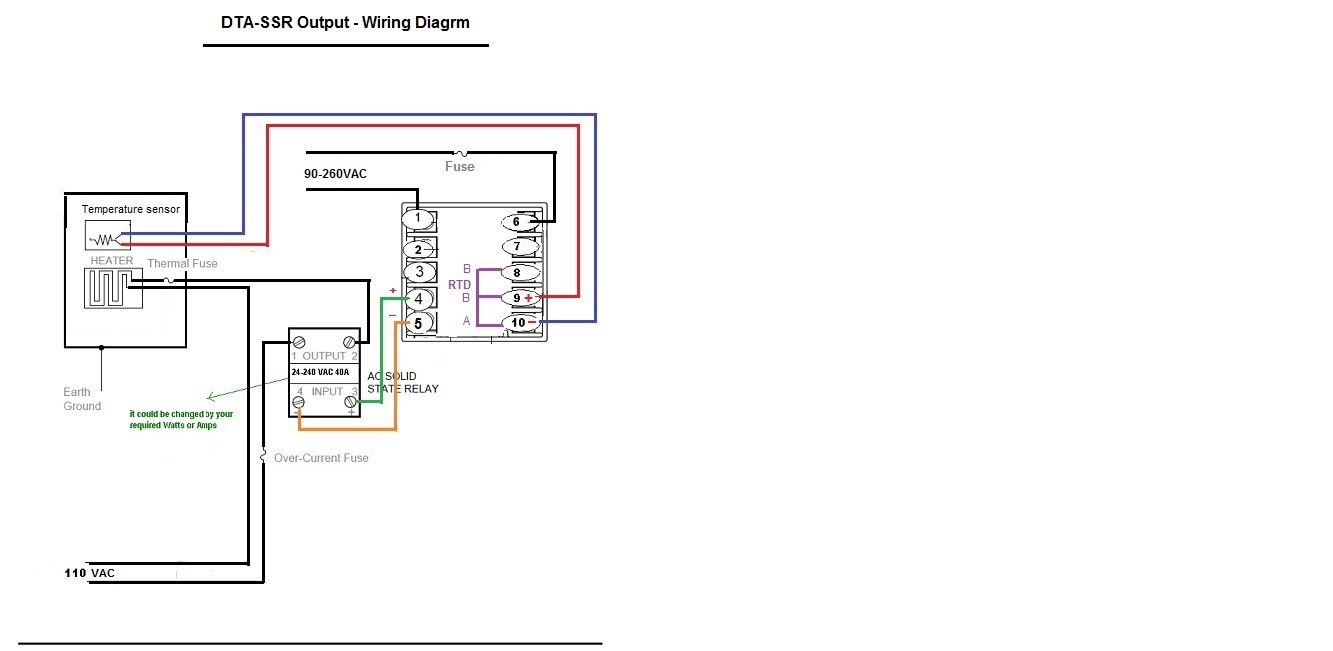 Trouble Wiring Pids