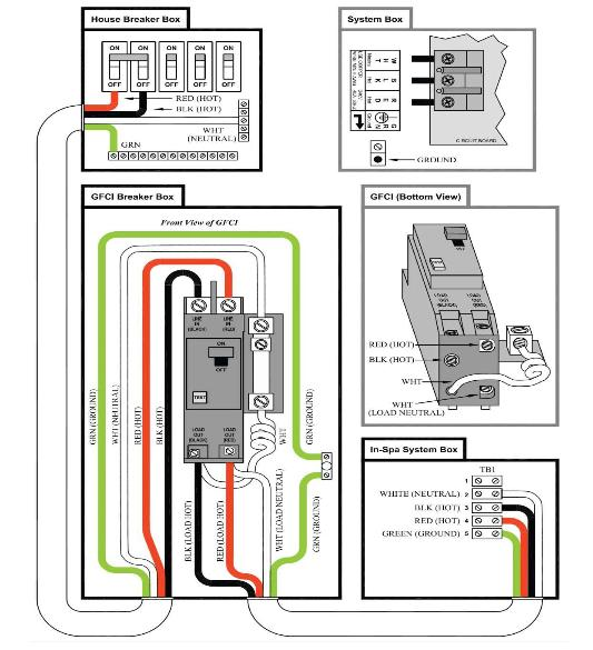 Famous 220 3 phase wiring diagram gallery electrical circuit stunning 220 volt single phase wiring diagram ideas everything you asfbconference2016 Image collections