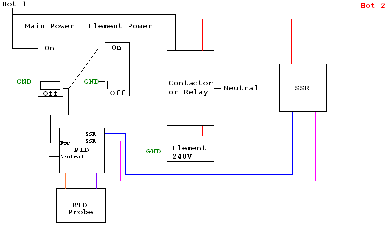 Heating Element Controller Question