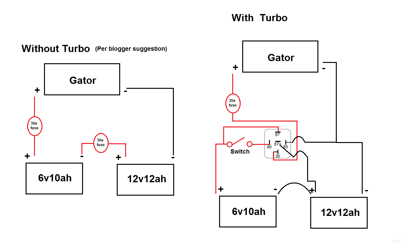 Battery Wiring Diagram Of A Gator Libraries Diagrams 18 Volt Third Levelpower Wheels Conversion Turbo Switch 12