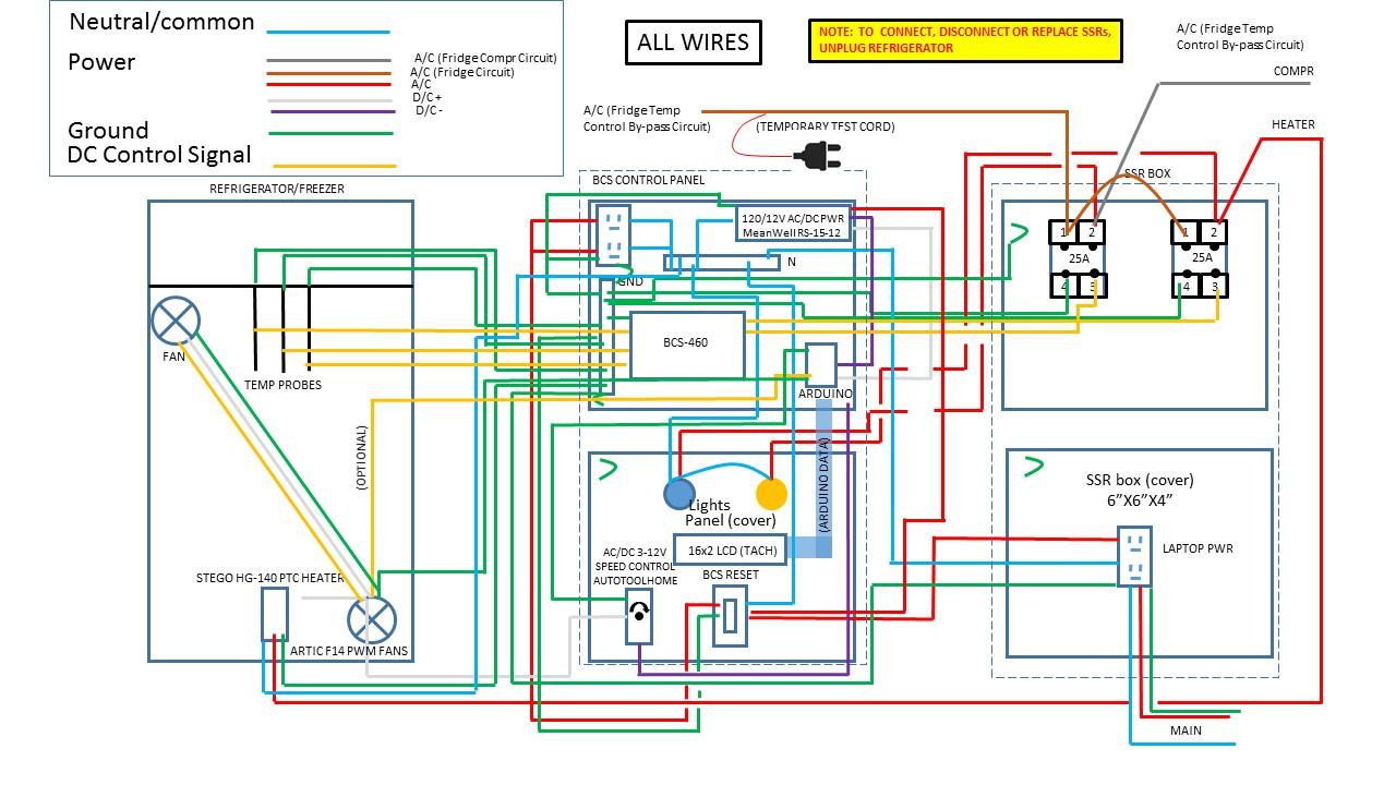 hacked fridge wiring schematics  bcs 460 wiring diagram( with sabco idea