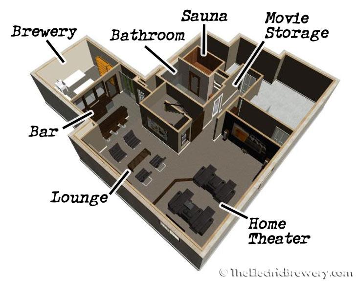 Microbrewery Floor Plan