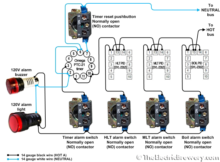 alarms faq adapting for a back to back setup no nc contactor wiring diagram at readyjetset.co