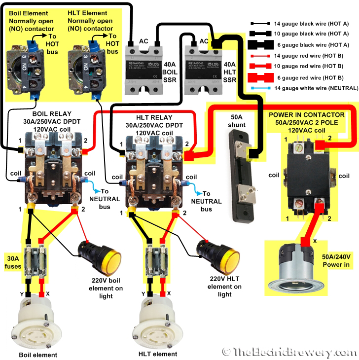 1 Pole Contactor Wiring Diagram: FAQ: Adapting for a back to back setuprh:theelectricbrewery.com,Design