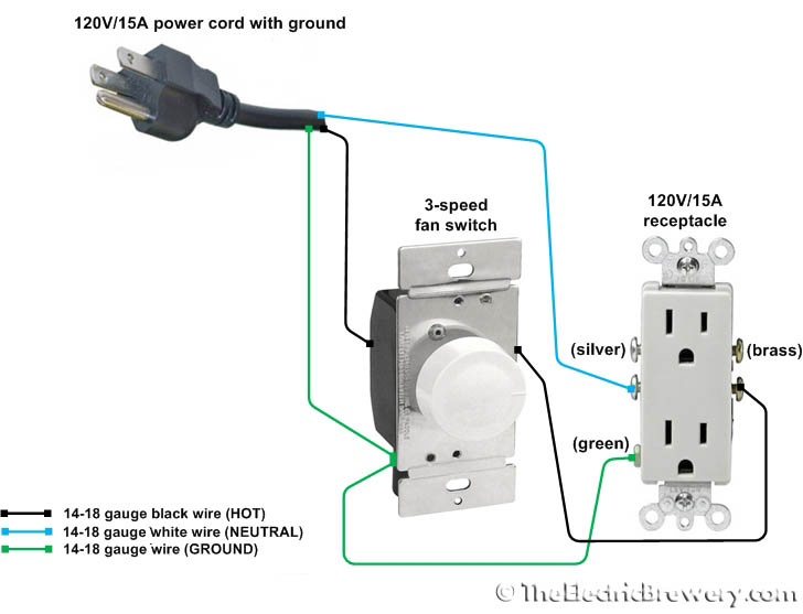 fancontrol ventilation 15a 125v outlet wiring diagram at edmiracle.co