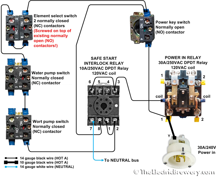 interlock dpst vs dpdt relay wiring differences dpdt relay wiring diagram at webbmarketing.co