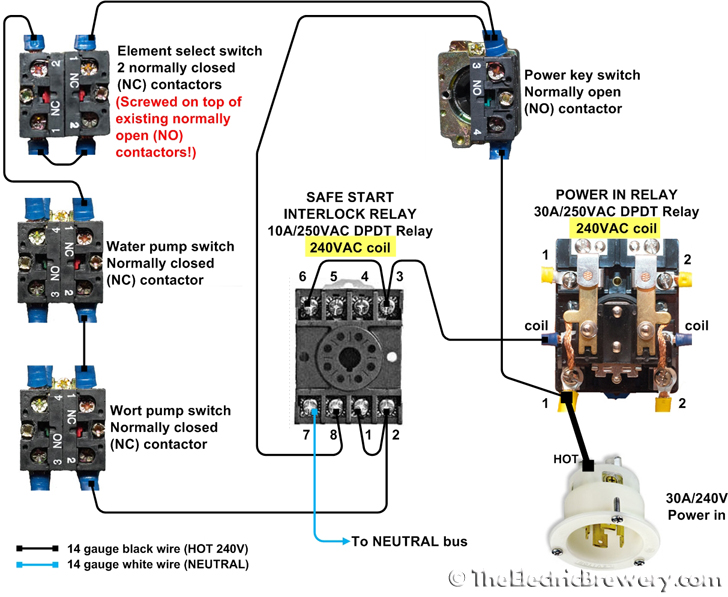 dpst switch wiring diagram with Electrical Interlock Wiring Diagram on Double Pole Toggle Switch Wiring Diagram together with Wiring Emergency Stop Button To Disconnect Two Independent Circuits additionally Man Rs2 also 120vac Led Lights 3 Wire Diagram besides 520726.