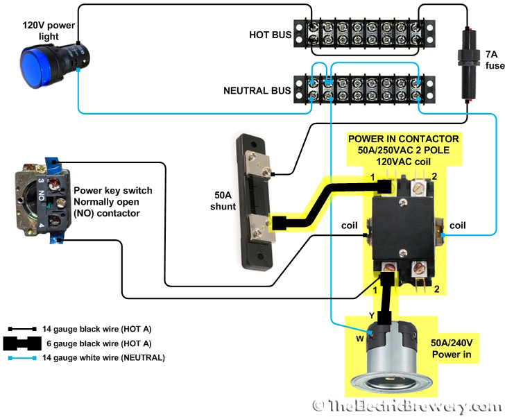 Wiring diagram contactor relay example electrical wiring diagram question about wiring packard c230b relay rh theelectricbrewery com 3 pole contactor wiring diagram furnas contactor swarovskicordoba